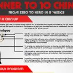 Chin-Up Workout Infographic